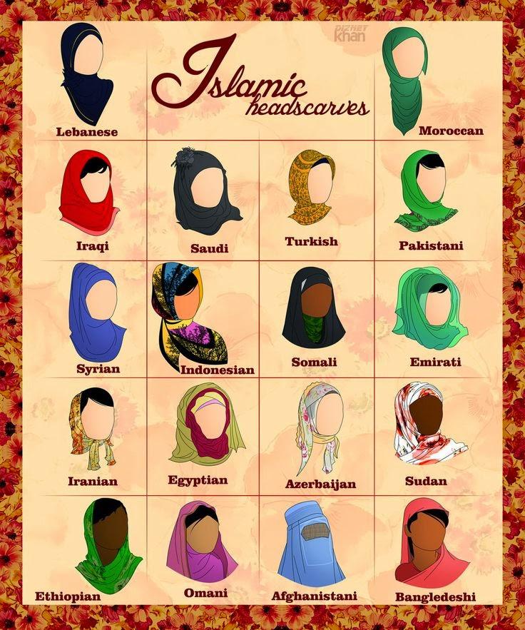 types-of-hijab Naz Smyth